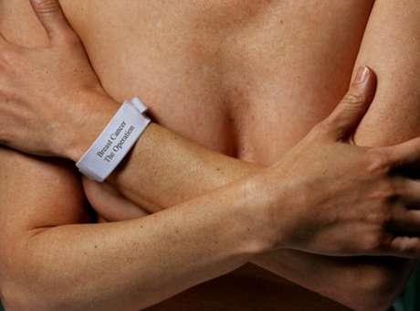 Salto em sobrevivência:câncer de mama e próstata